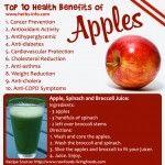 Top 10 Amazing Health Benefits Of Apples