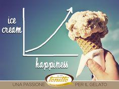 happiness/icecream