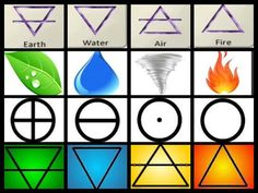 The Cornerstone: The Four Angels, Corners, and Winds of the Four Elements of God's Creation