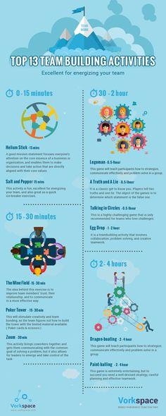 Top 13 Remote Team Building Activities #infographic