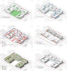 Chengdu High-tech Culture Center / Tianhua – 谷德设计网 – Architecture is art Architecture Concept Diagram, Architecture Graphics, Urban Architecture, Urban Design Concept, Urban Design Diagram, Design Websites, Chengdu, Urban Ideas, Schematic Design
