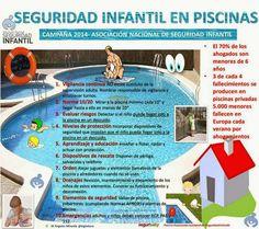 Seguridad infantil en piscinas