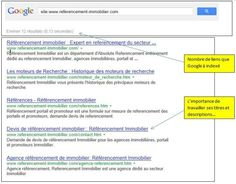 comment indexer son site internet dans Google? http://www.referencement-immo.com