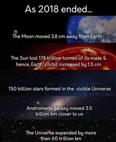 A celebration of the history of the manned space program, space exploration, and science. Astronomy Facts, Space And Astronomy, Hubble Space, Space Telescope, Space Shuttle, Astronomy Pictures, Space Invaders, Facts About Universe, Galaxy Quotes