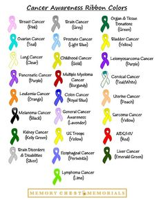 Cancer Awareness Ribbon Colors. Show your support!