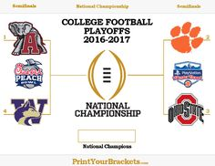 college football playoff essay Alabama and clemson hold the top two positions, while there was some disagreement over who filled the final two slots.