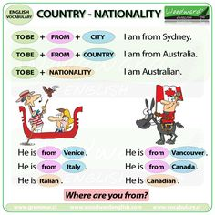 TO BE with Nationality and Country