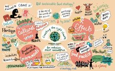 How to reduce meat consumption in EU: results of our brainstorming session at 2016 European Development Days Science, History, Self, Historia, Flag