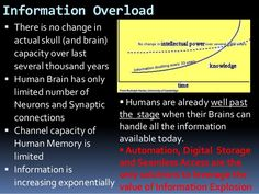 human brain capacity information overload - Google Search