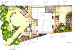 garden design drawing equipment - Google Search