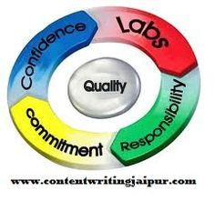 A good content writing can have as many elements as you can develop, but still some of them are the most essential ones. Content Writing Jaipur has given excellence in this field from years and still doing the same. Contact us for more details here.