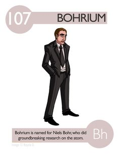 All 108 Elements of the Periodic Table Animated as Characters - Cheezburger