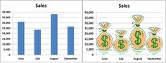 cool excel chart tricks - Google Search