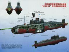 Type 032 Chinese submarine