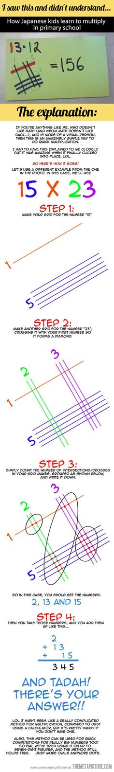 Math- it doesn't have to be as complicated as we currently teach it.