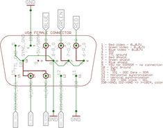 Hdmi To Rca Cable Wiring Diagram Photo Al Wire Images in
