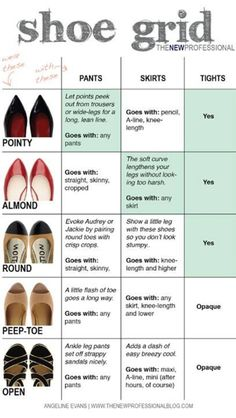 What to wear with shoe types