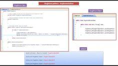 JAVA EE: Singleton Design Pattern - Implementation