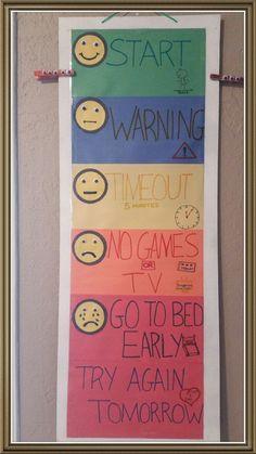 Behavior Warning Chart For Building Discipline In Children - Nicole Glover Behaviour Chart. Kinder Routine-chart, Kids And Parenting, Parenting Hacks, Gentle Parenting, Kids Routine Chart, Kids Rewards, Kids Reward System, Chore Chart Kids, Family Chore Charts