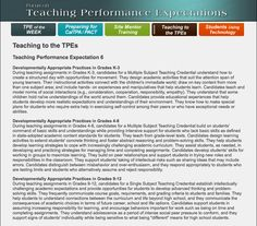 TPE 6 Appropriate Teaching Practices