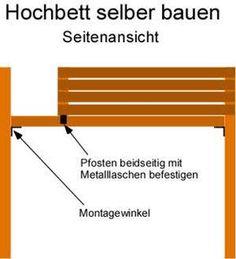 Bauanleitung: Hochbett selber bauen