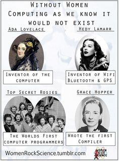 Women Rock Science: Photo Without these women, computing as we know it would not exist: Ada Lovelace, Hedy Lamarr, Grace Hopper, etc. Rock Science, Science Memes, Science Curriculum, Science Classroom, Ada Lovelace, Marie Curie, E Mc2, Great Women, Amazing Women