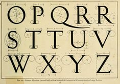 A typical Roman alphabet, together with its geometric definition in the style of Durer's alphabet and the Romain du Roi. Compass and ruler suffice. Trajan Font, Trajan's Column, Roman Alphabet, The Essential, Large Letters, Typography Inspiration, Book Publishing, Letterpress, Hand Lettering