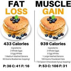 I can't stress it enough. Learning how to manipulate your recipes to fit your fitness goal is the holy grail of nutrition! - You simply… Weight Gain Meals, Healthy Weight Gain, Healthy Diet Plans, Healthy Meal Prep, Healthy Snacks, Healthy Eating, Healthy Recipes, Weight Loss, Protein Recipes
