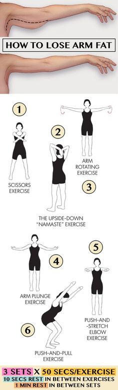 How To Lose Arm Fat With Top Moves And Advice
