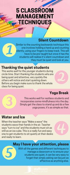 #StaffroomEducation #Infographic #Education #Teaching #Classroom #Management #Teacher
