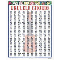 Classical Guitar Lessons, Electric Guitar Lessons, Basic Guitar Lessons, Online Guitar Lessons, Piano Lessons, Ukulele Songs Beginner, Ukulele Chords Songs, Ukulele Tabs, Guitar Songs