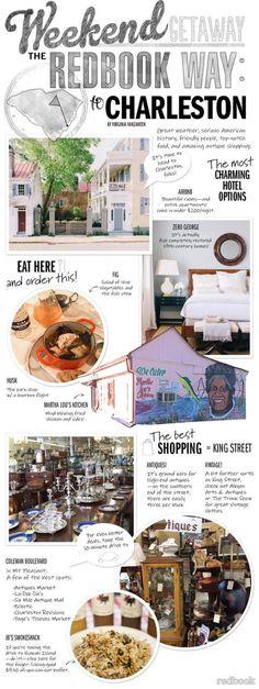 Charleston Guide