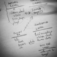 Drafting conceptualizing planning thinking pondering testing trying sketching brainstorming searching rebooting... #makingofmusicforperformance #matijaferlin