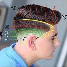 Detailed breakdown of the Skin Fade w/ Side Part - I love these diagrams because they're so easy to follow. Even a beginner can use these!…