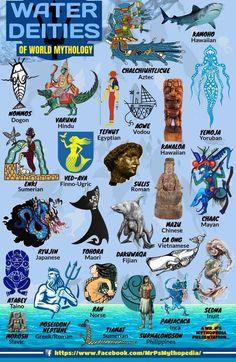 Water Deities of World Mythology! Mythological Creatures, Fantasy Creatures, Mythical Creatures, Mythological Monsters, World Mythology, Greek Mythology, Beltaine, Symbole Viking, Myths & Monsters