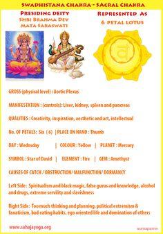 Swadhistana Chakra - chakra - associated qualities and elements. Kundalini Reiki, Chakras, Sacral Chakra Healing, Sahaja Yoga Meditation, Chakra Meditation, Mantra, 2nd Chakra, Chakra Affirmations, Spiritual Words