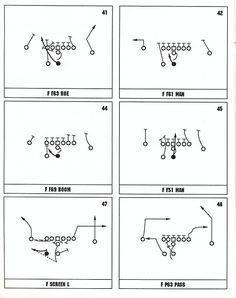 football coaching books free download pdf