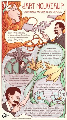 Alphonse Mucha, Art Nouveau, Art Deco, Architecture Journal, Art And Architecture, Mary Engelbreit, Joan Miro, Wassily Kandinsky, Vincent Van Gogh