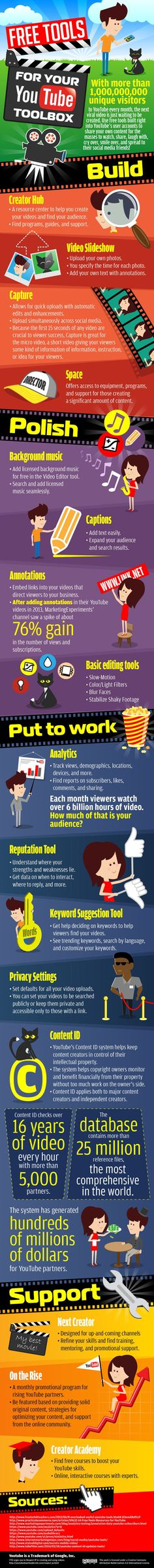 Free Tools For Your #YouTube Toolbox - #infographic #socialmedia