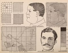 New development allows drawings to be sent by telegraph. Science. April 16, 1886.