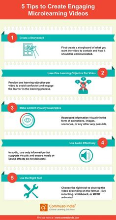 5 Tips to Create Engaging Microlearning Videos [Infographic] Learning Theory, Learning Process, Learning Organization, Coaching, Training And Development, Learning Objectives, Instructional Design, Blended Learning, Educational Technology