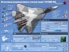 Military Weapons, Military Aircraft, Air Fighter, Fighter Jets, Luftwaffe, Russian Fighter, Russian Plane, B 52 Stratofortress, Russian Air Force