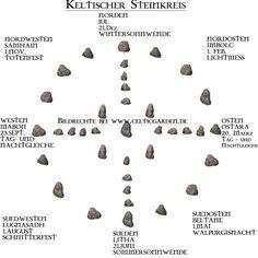 Keltischer Steinkreis / Keltenrad, Ursinnbild der Welt und des Weltkreises. Dieser Steinkreis stellt die Unendlichkeit dar.