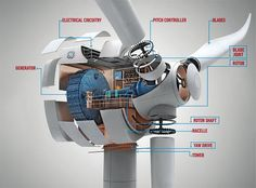 GE Next Gen Wind Turbine