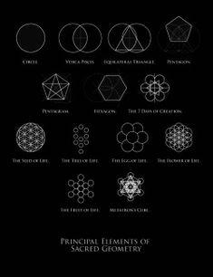 Super ideas for tattoo geometric sacred geometry mandalas Sacred Geometry Meanings, Sacred Geometry Tattoo, Feminine Symbols, Sacred Feminine, Geometric Star, Geometric Mandala, Geometric Patterns, Tattoo Feminin, Nature Symbols