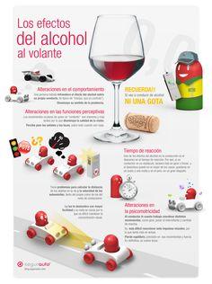 Segurauto #infografia los efectos del #alcohol #SeguroDeCoche #Seguros #SeguroDeAutomovil #Segurauto #Segurnautas #Automovil #Seguridad #SeguridadVial