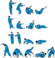 Judo Basic Ukemis (Breakfalling) martial arts