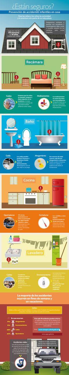 Prevención de accidentes en casa ¡Perfecto para estas vacaciones de invierno!