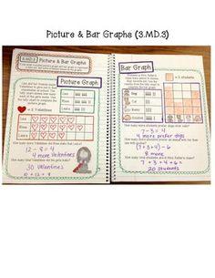 Interactive Math Notebook - Measurement Data and Geometry Interactive Math Journals, Math Notebooks, Math Resources, Math Activities, Homeschool Math, Homeschooling, Mastering Math, Math Notes, Fourth Grade Math