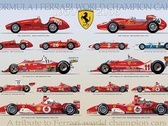 Los Ferrari de Fórmula 1 (1970 - 1992). - Taringa!